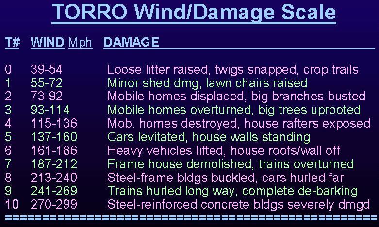 The Online Tornado Faq By Roger Edwards Spc