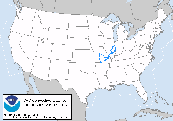 Current SPC Watches