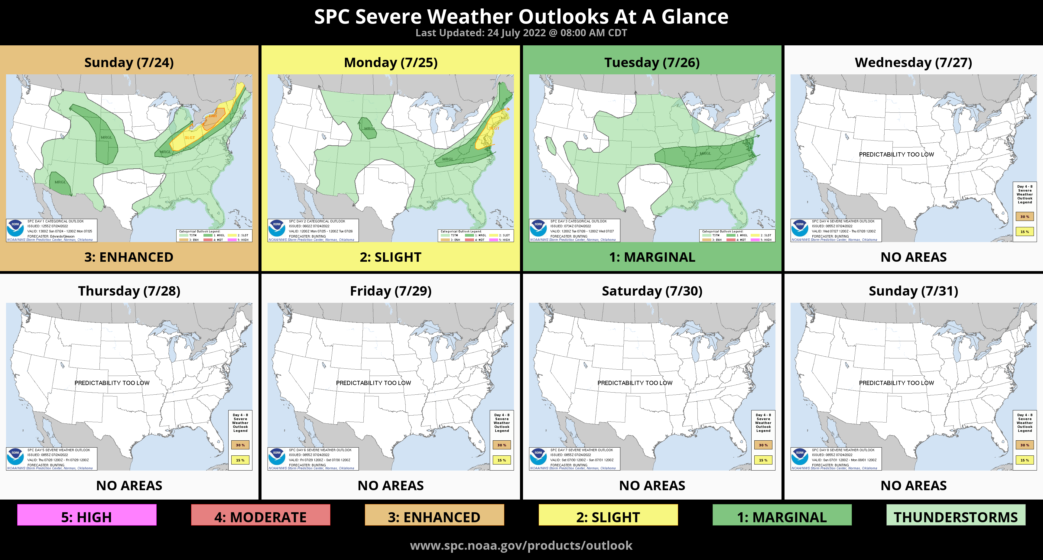 SPC Graphical Outlooks
