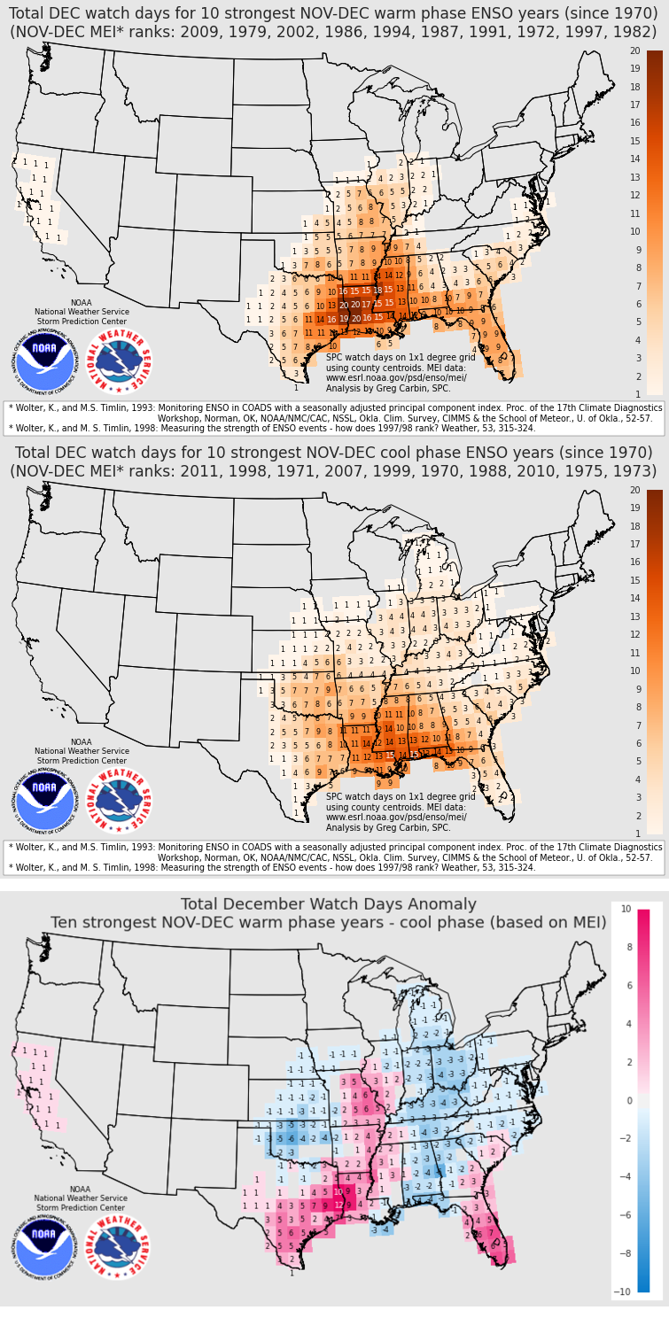 February April And May Also Reveal How Enso Phase Can Influence Severe Weather Potential During The Cool Season And Early Warm Season